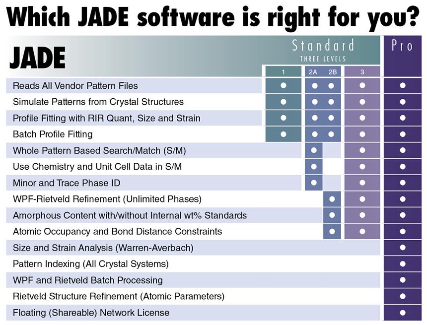 JADE-Compare