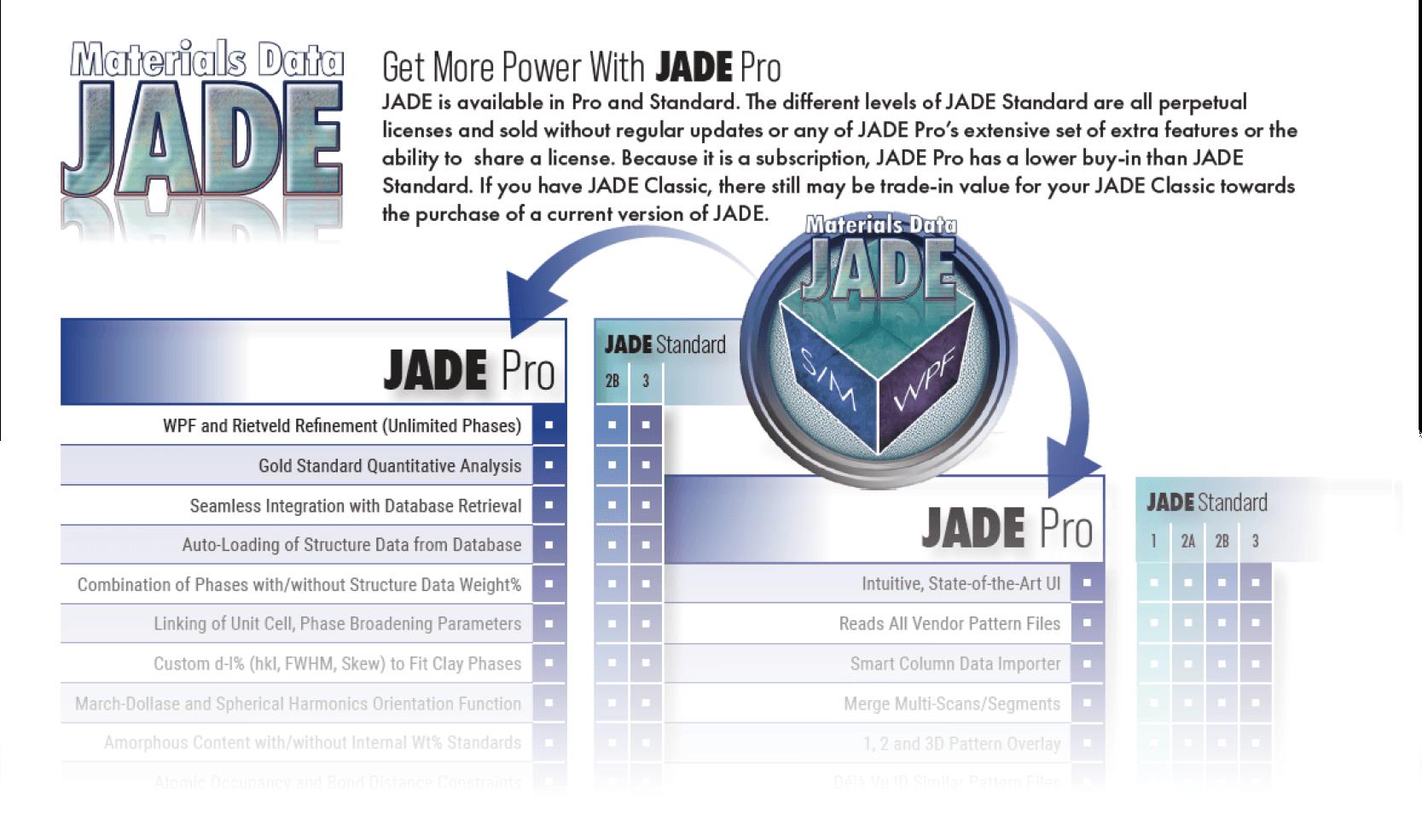 JADE Pro 2021