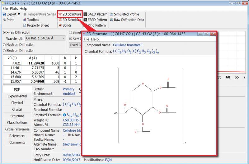 Cellulose - 2D Structure